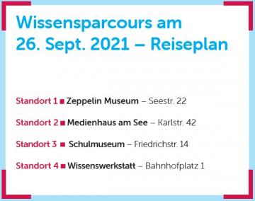 Wissensparcours_Reiseplan
